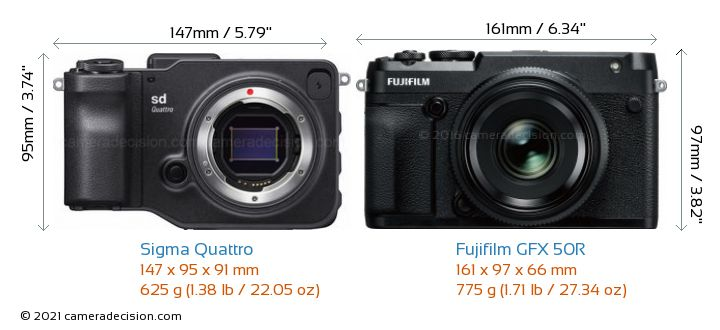 Sigma Quattro vs Fujifilm GFX 50R Camera Size Comparison - Front View