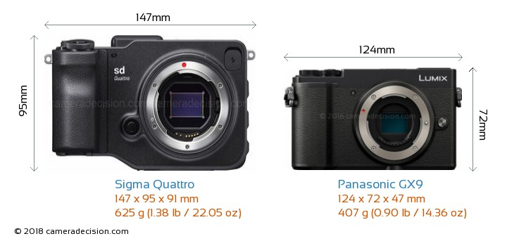 Sigma Quattro vs Panasonic GX9 Camera Size Comparison - Front View
