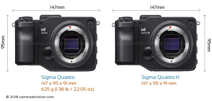 Sigma Quattro vs Sigma Quattro H Camera Size Comparison - Front View