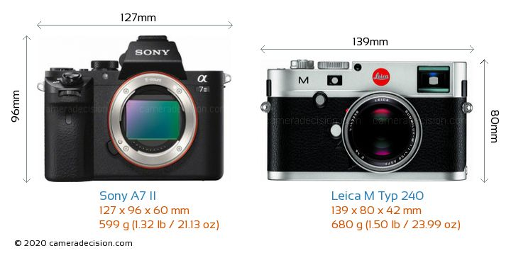 Sony A7 II vs Leica M Typ 240 Camera Size Comparison - Front View