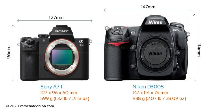Sony A7 II vs Nikon D300S Camera Size Comparison - Front View