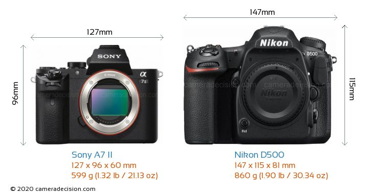 Sony A7 II vs Nikon D500 Camera Size Comparison - Front View