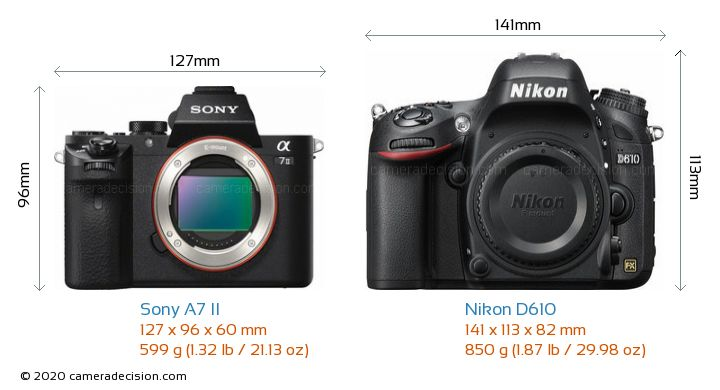 Sony A7 II vs Nikon D610 Camera Size Comparison - Front View