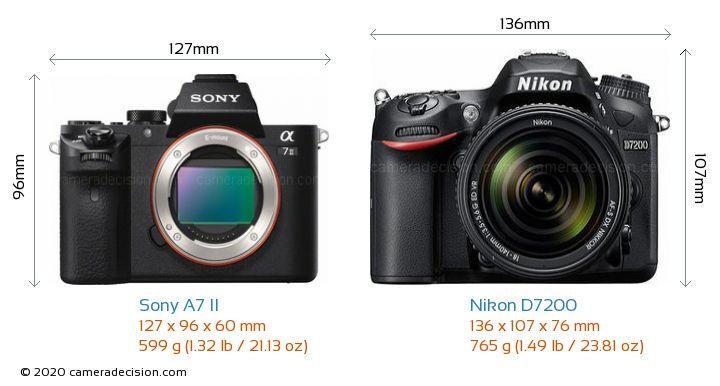Sony A7 II vs Nikon D7200 Camera Size Comparison - Front View