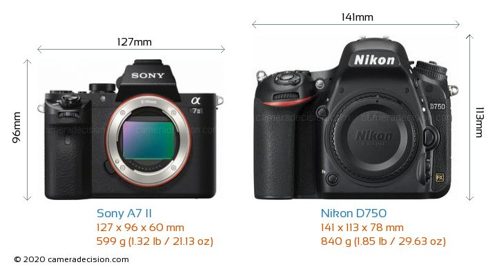 Sony A7 II vs Nikon D750 Camera Size Comparison - Front View