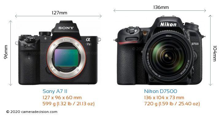 Sony A7 II vs Nikon D7500 Camera Size Comparison - Front View