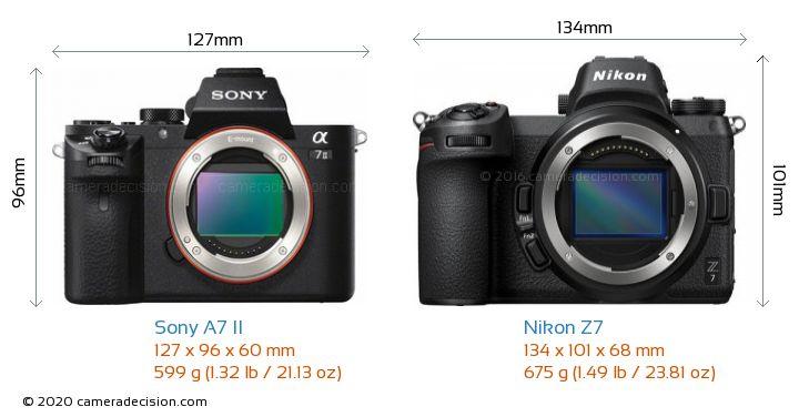 Sony A7 II vs Nikon Z7 Camera Size Comparison - Front View