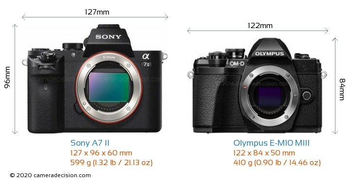 Sony A7 II vs Olympus E-M10 MIII Camera Size Comparison - Front View