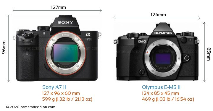 Sony A7 II vs Olympus E-M5 II Camera Size Comparison - Front View