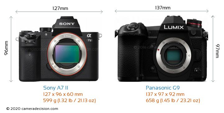 Sony A7 II vs Panasonic G9 Camera Size Comparison - Front View