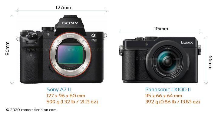 Sony A7 II vs Panasonic LX100 II Camera Size Comparison - Front View