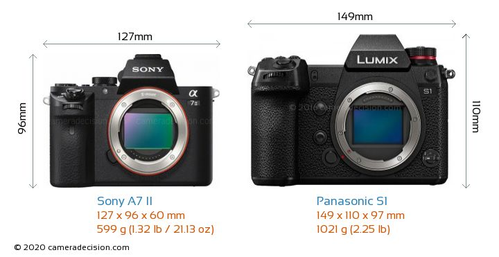 Sony A7 II vs Panasonic S1 Camera Size Comparison - Front View