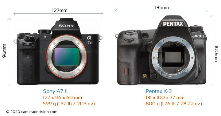 Sony A7 II vs Pentax K-3 Camera Size Comparison - Front View