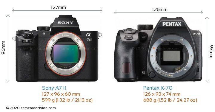 Sony A7 II vs Pentax K-70 Camera Size Comparison - Front View