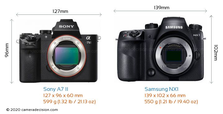 Sony A7 II vs Samsung NX1 Camera Size Comparison - Front View