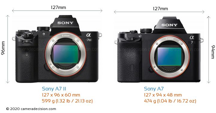 Sony A7 II vs Sony A7 Camera Size Comparison - Front View