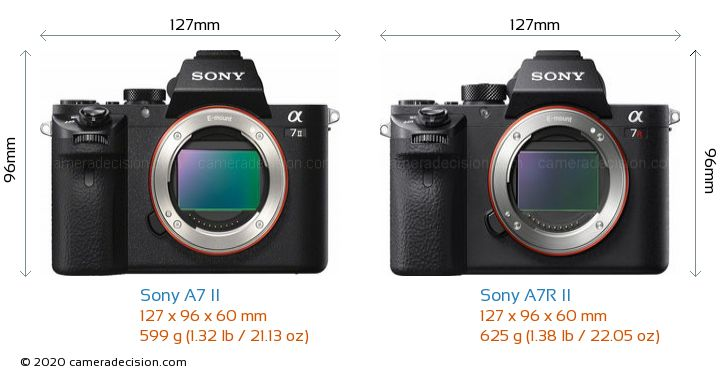 Sony A7 II vs Sony A7R II Camera Size Comparison - Front View