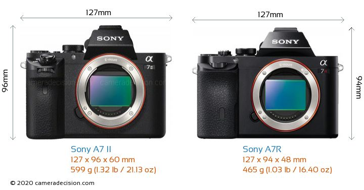 Sony A7 II vs Sony A7R Camera Size Comparison - Front View