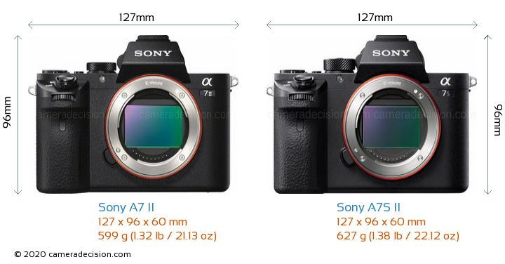 Sony A7 II vs Sony A7S II Camera Size Comparison - Front View
