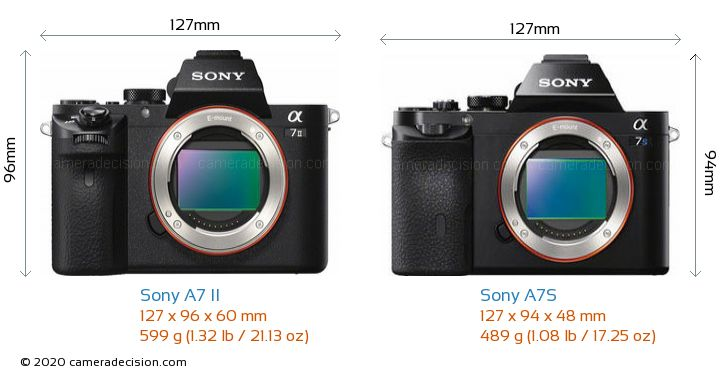 Sony A7 II vs Sony A7S Camera Size Comparison - Front View