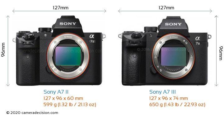 Sony A7 II vs Sony A7 III Camera Size Comparison - Front View