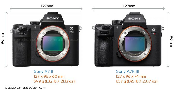 Sony A7 II vs Sony A7R III Camera Size Comparison - Front View