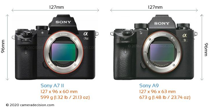 Sony A7 II vs Sony A9 Camera Size Comparison - Front View