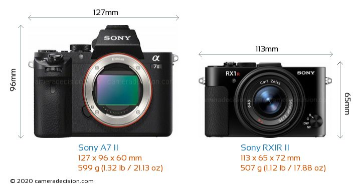 Sony A7 II vs Sony RX1R II Camera Size Comparison - Front View