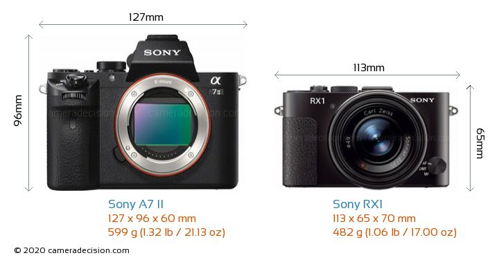 Sony A7 II vs Sony RX1 Camera Size Comparison - Front View