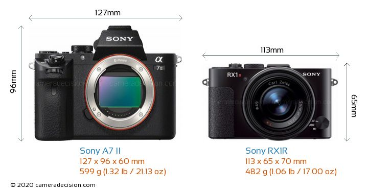 Sony A7 II vs Sony RX1R Camera Size Comparison - Front View