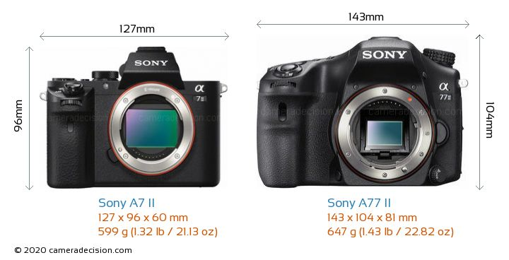 Sony A7 II vs Sony A77 II Camera Size Comparison - Front View
