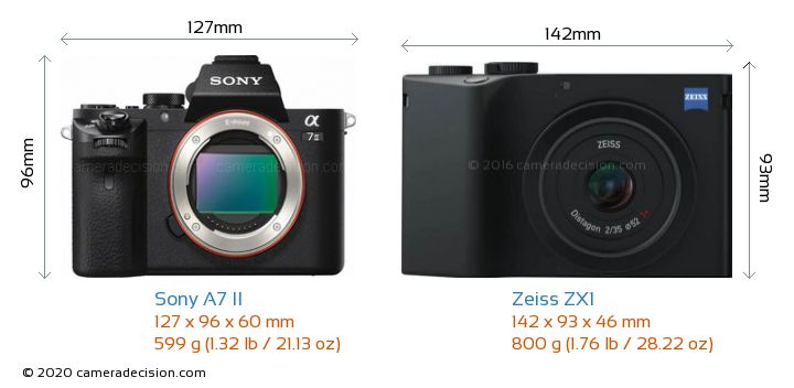 Sony A7 II vs Zeiss ZX1 Camera Size Comparison - Front View