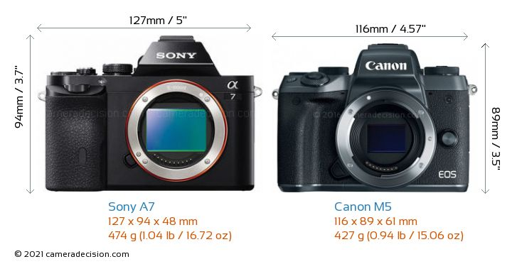 Sony A7 vs Canon M5 Camera Size Comparison - Front View
