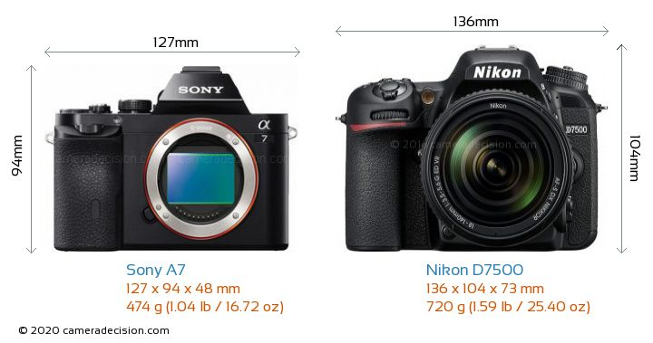 Sony A7 vs Nikon D7500 Camera Size Comparison - Front View