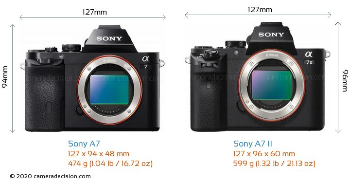 Sony A7 vs Sony A7 II Camera Size Comparison - Front View