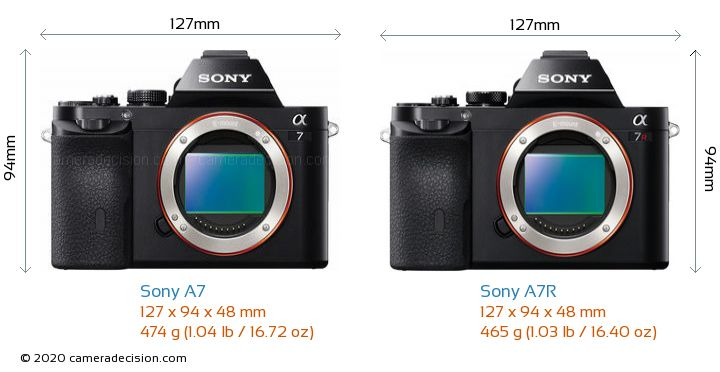 Sony A7 vs Sony A7R Camera Size Comparison - Front View