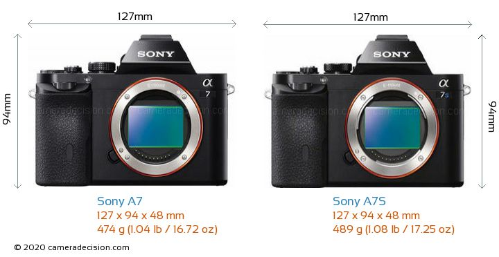 Sony A7 vs Sony A7S Camera Size Comparison - Front View