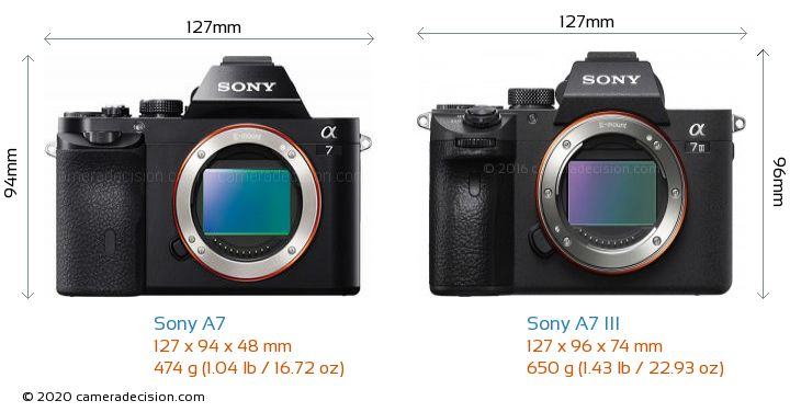 Sony A7 vs Sony A7 III Camera Size Comparison - Front View