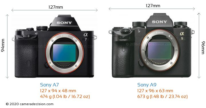 Sony A7 vs Sony A9 Camera Size Comparison - Front View