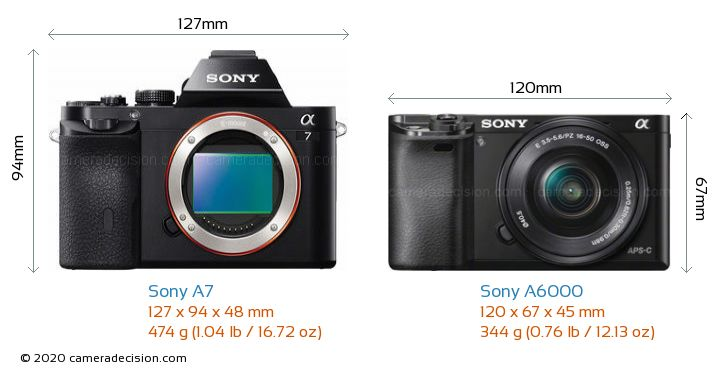 Sony A7 vs Sony A6000 Camera Size Comparison - Front View