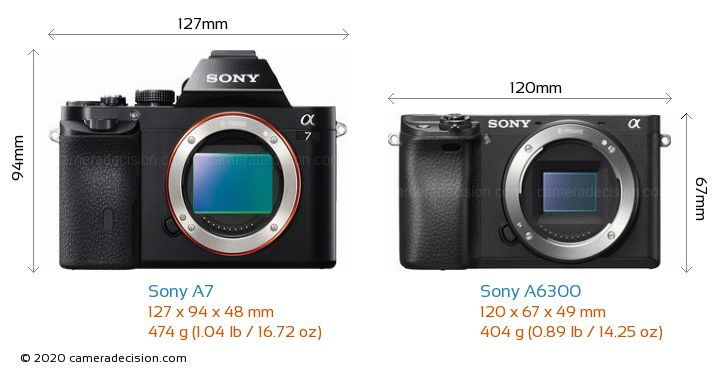 Sony A7 vs Sony A6300 Camera Size Comparison - Front View