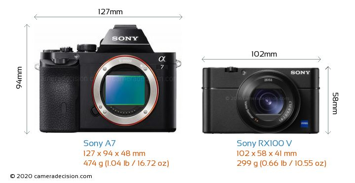 Sony A7 vs Sony RX100 V Camera Size Comparison - Front View