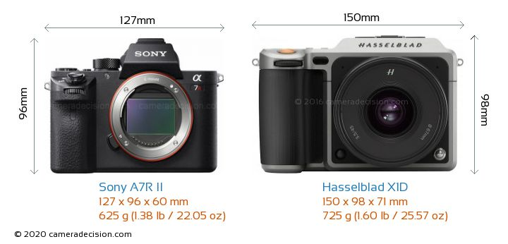Sony A7R II vs Hasselblad X1D Camera Size Comparison - Front View