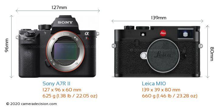 Sony A7R II vs Leica M10 Camera Size Comparison - Front View