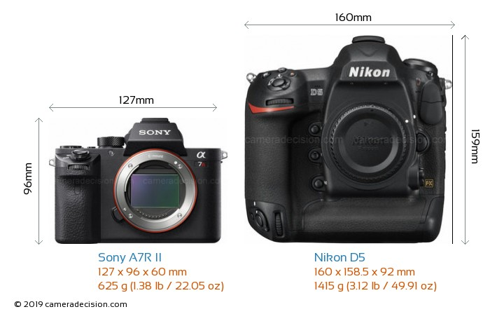 Sony A7R II vs Nikon D5 Camera Size Comparison - Front View
