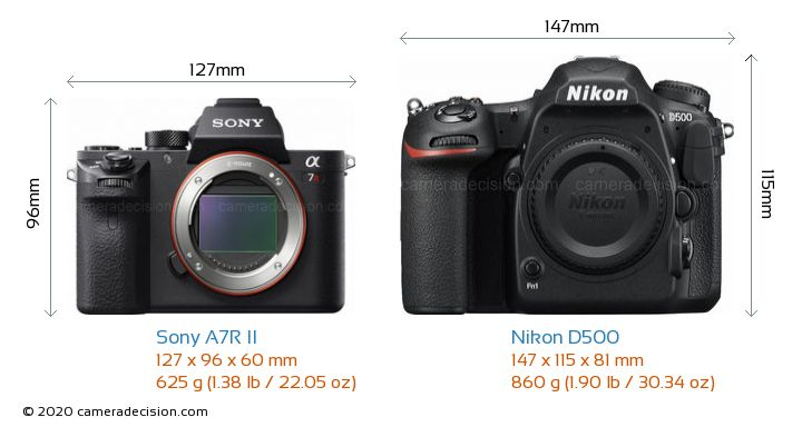 Sony A7R II vs Nikon D500 Camera Size Comparison - Front View