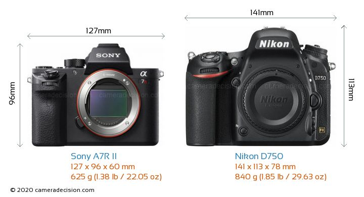 Sony A7R II vs Nikon D750 Camera Size Comparison - Front View