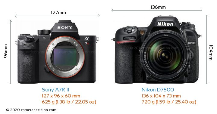 Sony A7R II vs Nikon D7500 Camera Size Comparison - Front View