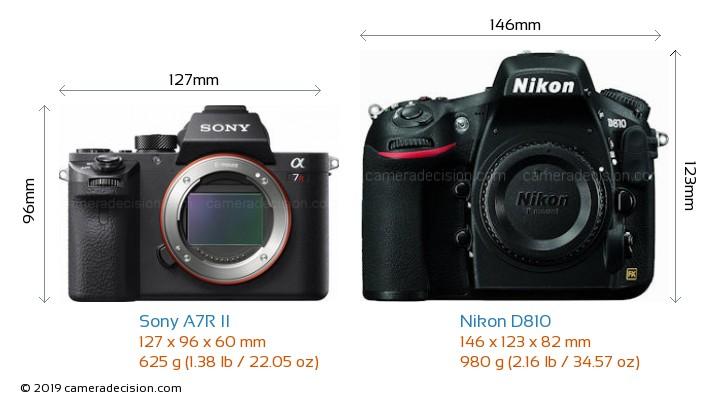 Sony A7R II vs Nikon D810 Camera Size Comparison - Front View