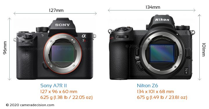 Sony A7R II vs Nikon Z6 Camera Size Comparison - Front View
